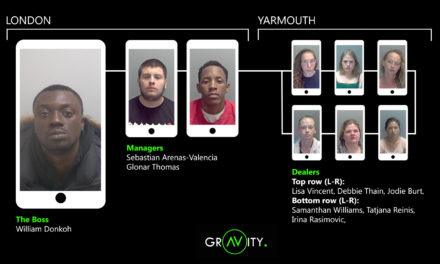 Group involved in running a drugs line in Great Yarmouth jailed for more than 57 years