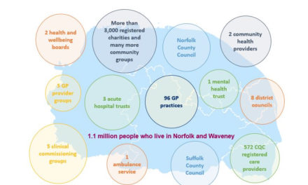Norfolk and Waveney on the road to setting up 'Assembly' for Voluntary Sector, Health and Social Care