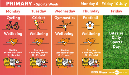 Sports Week goes bitesize on the BBC